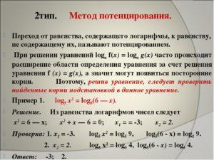 Логарифмы последовательных констант устойчивости аммиакатов никеля
