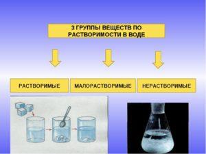 О растворении веществ в воде