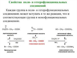 Некоторые свойства поли-п-ксилена и поли(монохлор-п-ксилена)