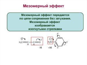 Мезомерный эффект