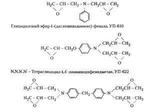 Свойства простых глицидиловых эфиров