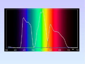 Спектроскопия