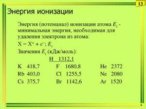 Потенциал ионизации - таблицы электронного справочника по химии, содержащие Потенциал ионизации