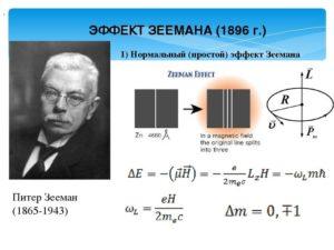 ЗЕЕМАНА ЭФФЕКТ