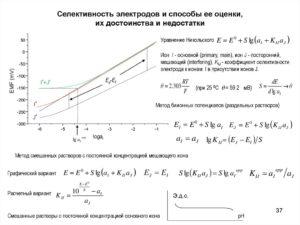 Коэффициент селективности - таблицы электронного справочника по химии, содержащие Коэффициент селективности