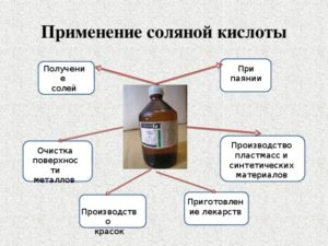 Соляная кислота и сферы ее использования в быту и промышленности