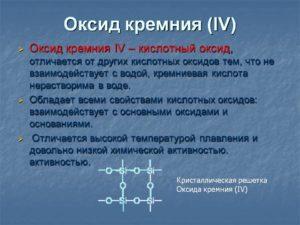 КРЕМНИЯ ОКСИД