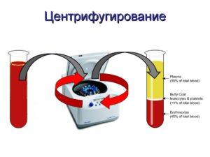Центрифугирование