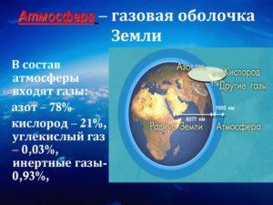 Что такое воздух и атмосфера Земли