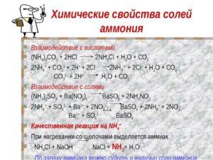 Свойства фосфатов аммония