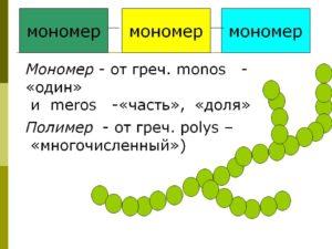 МОНОМЕРЫ