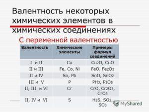 Валентность элемента