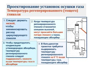 Водопоглощающие вещества, используемые для осушки газов