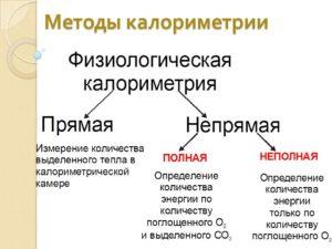 Калориметрия