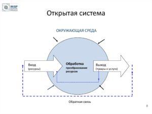 Открытая система