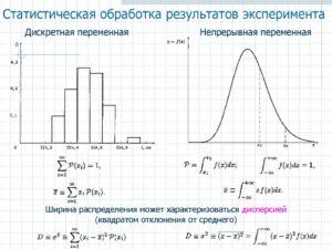 Обработка результатов эксперимента