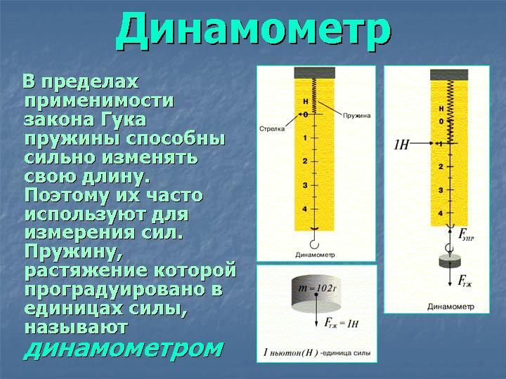 Динамометр и граммометр, как его основной вид