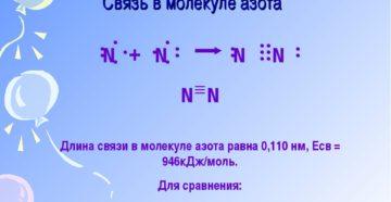 Длина межатомных связей в молекулах