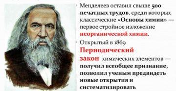 Дмитрий Иванович Менделеев и другие