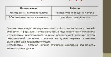 Отличия реферата от доклада