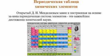 Периодическая таблица химических элементов – фундамент науки о химии