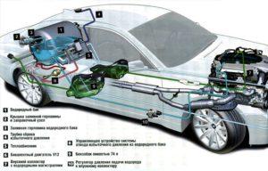 Перспективы использования водородного двигателя