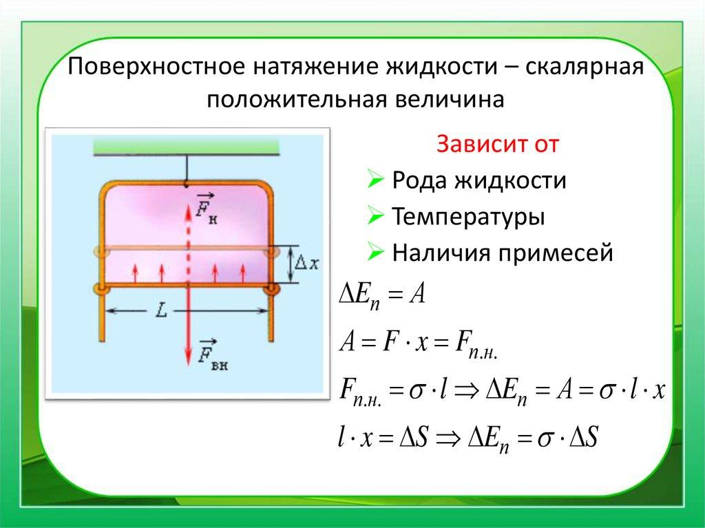 Примеры решения задач на поверхностное натяжение решение задач методом математической индукции примеры