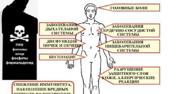 Какие химические вещества вредят эндокринной системе