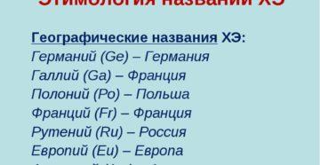 Географические названия химических элементов